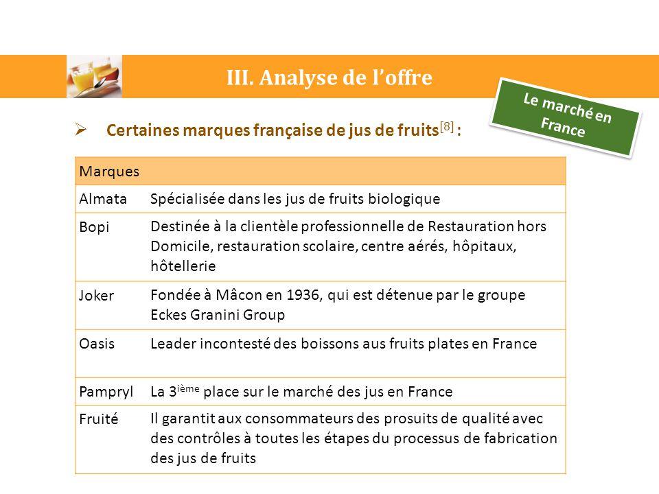 III. Analyse de l'offre Le marché en France. Certaines marques française de jus de fruits[8] : Marques.